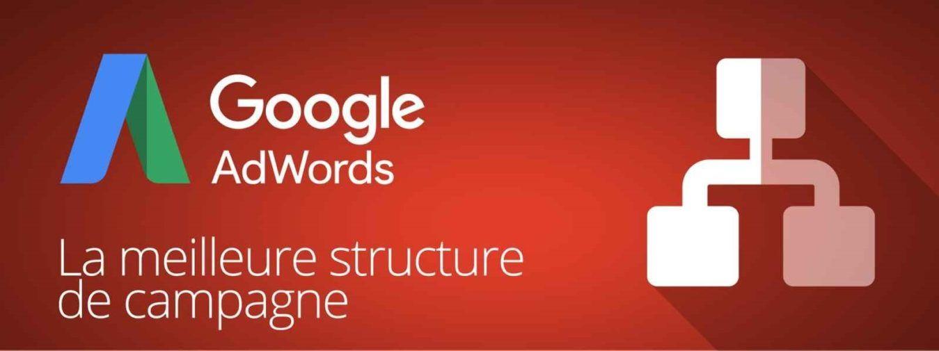 Structurer campagnes Google Ads
