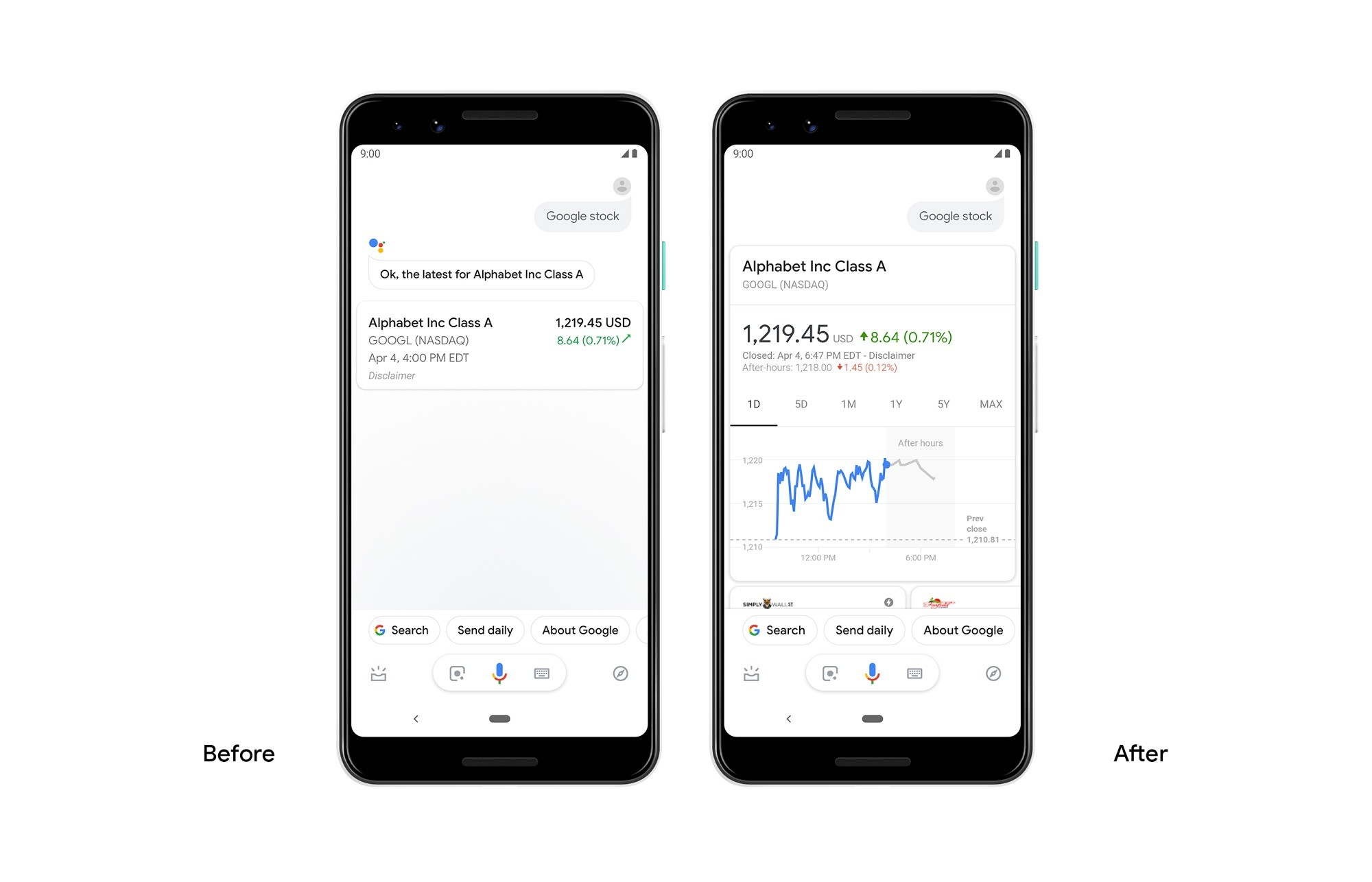 Requête Google Stock