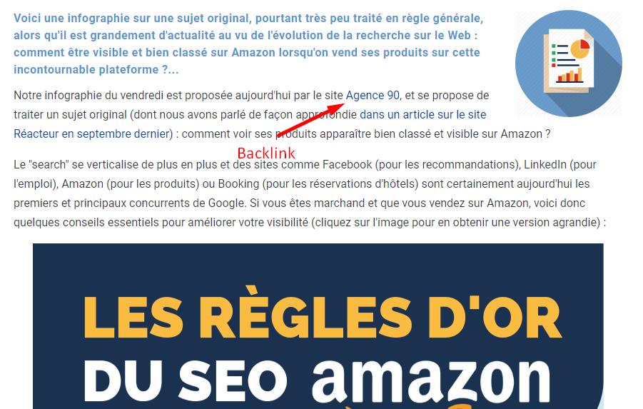 Backlink content marketing