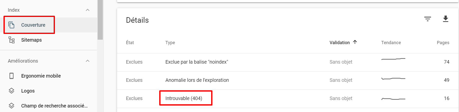 Pages erreur Search Console