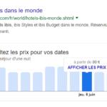 Prix hotel dans les SERP Google