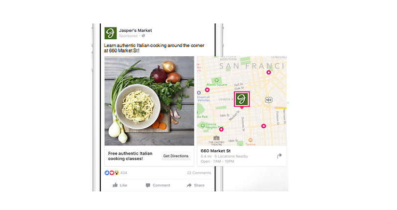 facebook objectif trafic en magasin