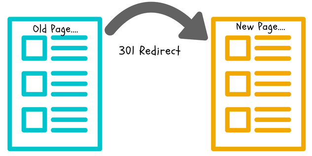 redirection 301 exemple