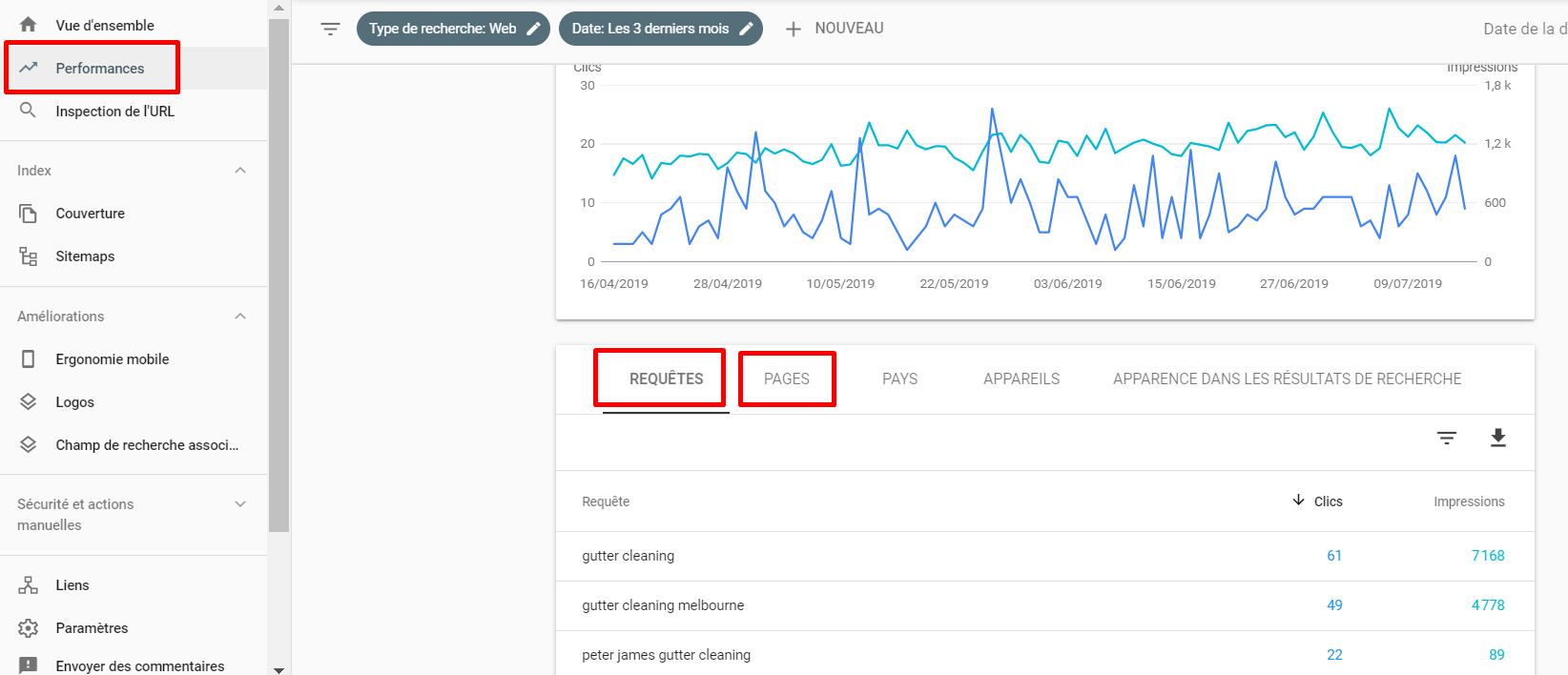 search console exemple analyse