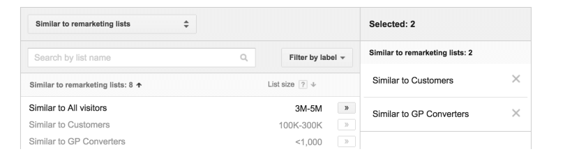 audiences similaires google ads