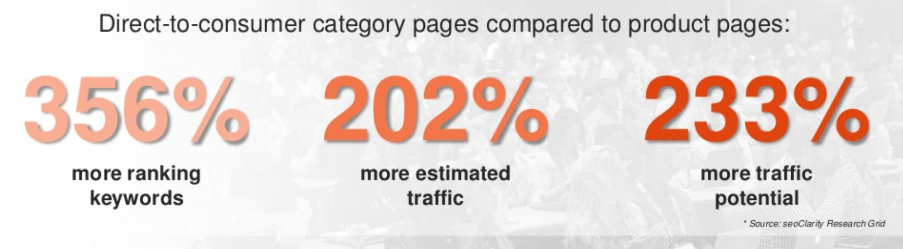 page categories clients seo