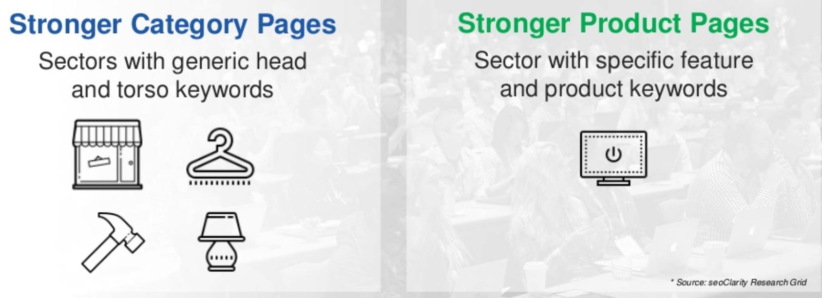 pages categories vs pages produits seo