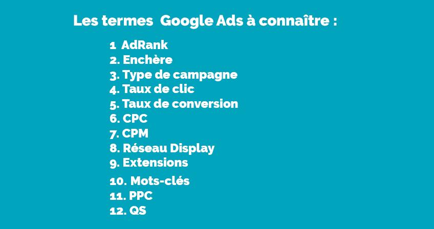 termes Google Ads
