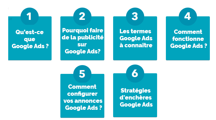 guide campagnes google ads