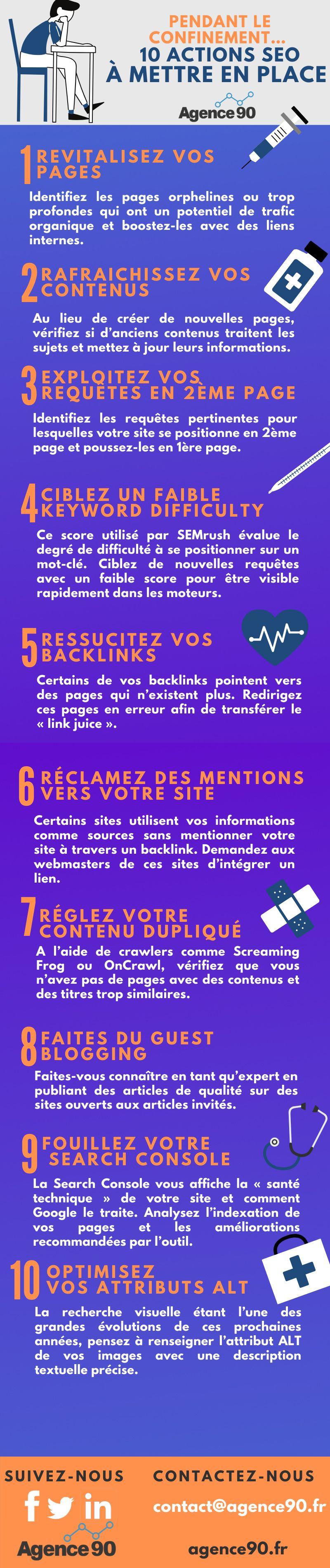 Infographie 10 actions SEO à mettre en place durant le confinement